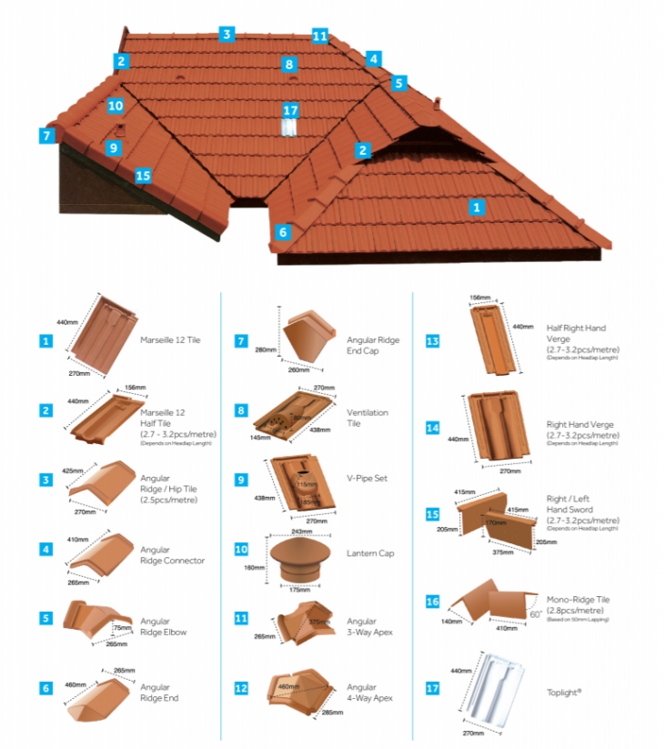 BMI GCI Marseille 12(Clay) Roof Tiles